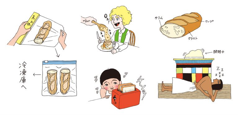 otoneパン